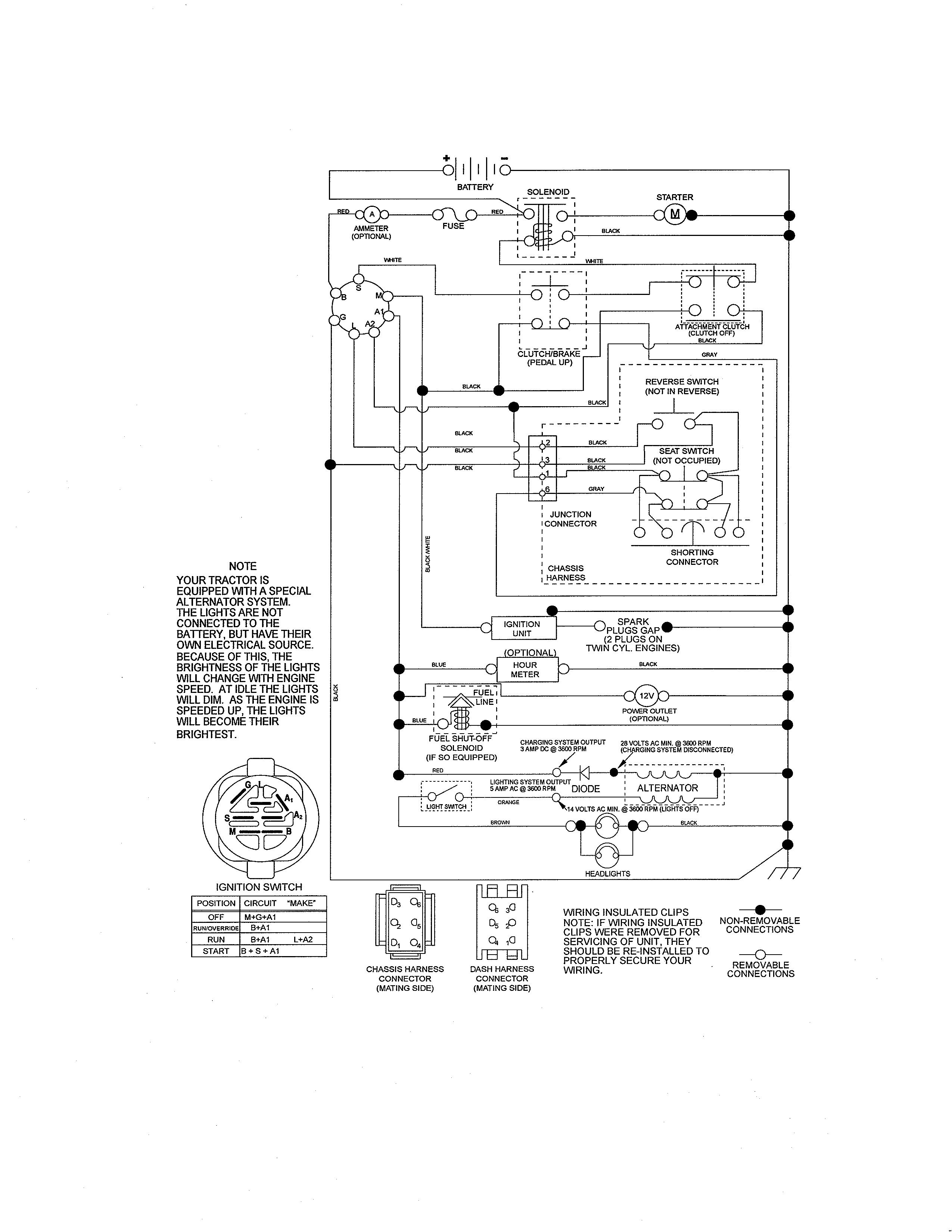 craftsman lawn mower owner manual 944