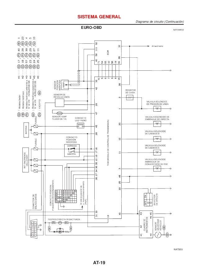 manual de taller nissan almera 2004