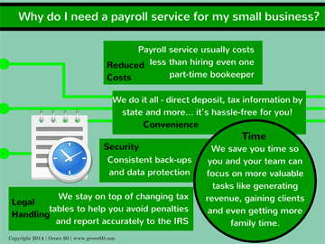 small business waste time with manual payroll