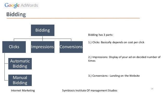 adwords manual cost per click