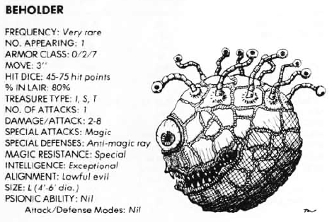 dungeons and dragons monster manual 2 list