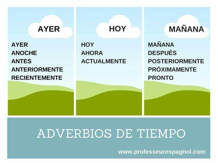 spanish 9 manual de gramatica