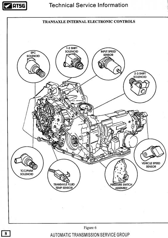 2009 pontiac vibe manual transmission problems