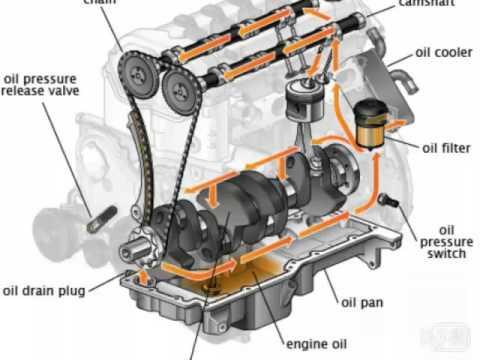 2002 subaru forester manual transmission fluid
