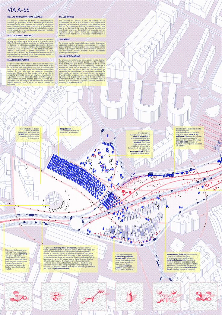 s research redevelopment projects cl3 manual