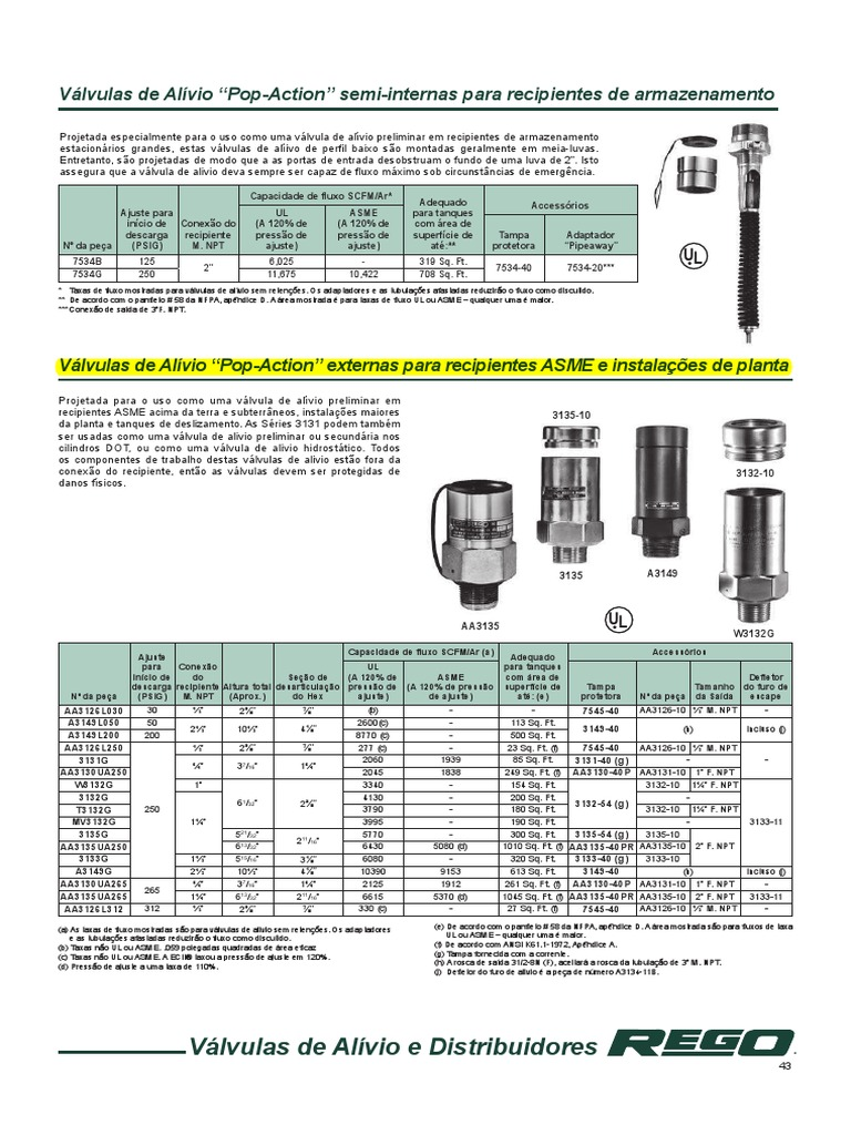 ezee flow ppr-c technical manual