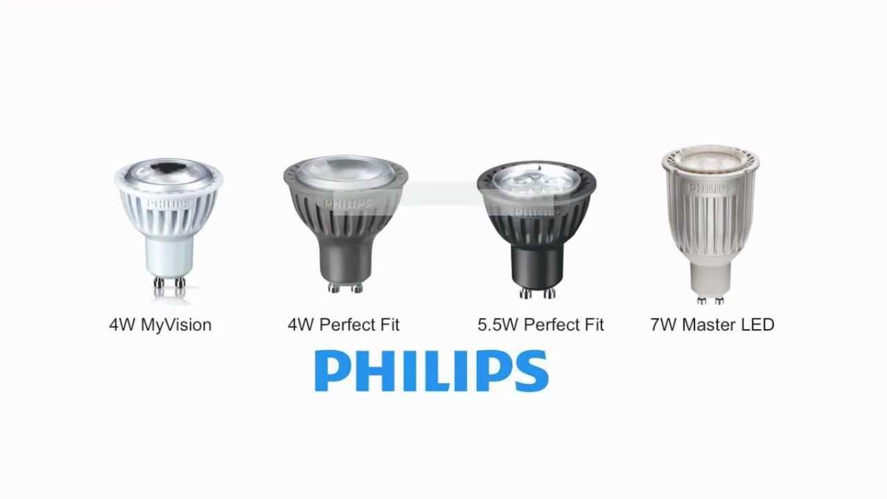 ecosolplanet.com led headlights manual