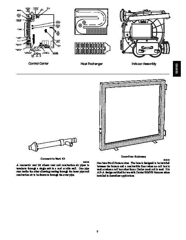carrier model 58sta furnace manual