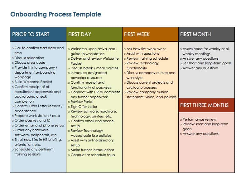 best board practices checklist new board member orientation manual
