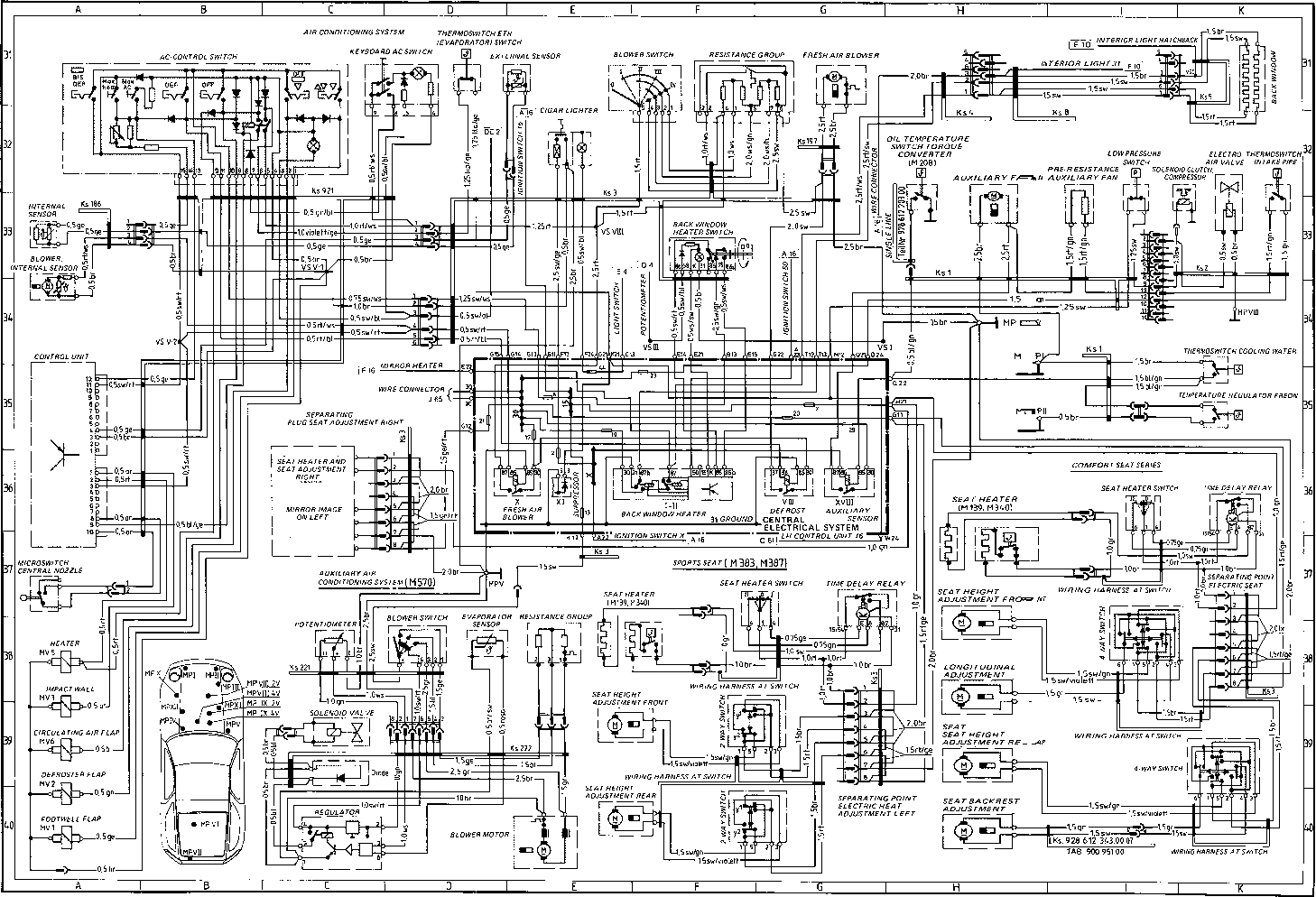 porsche 924 service manual pdf