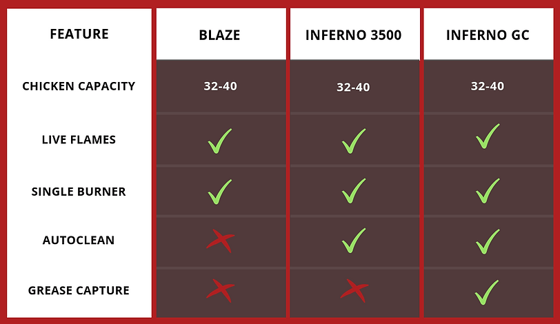 hardt inferno 3500 gc service manual