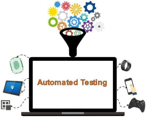 manual and automation testing percentage in projects